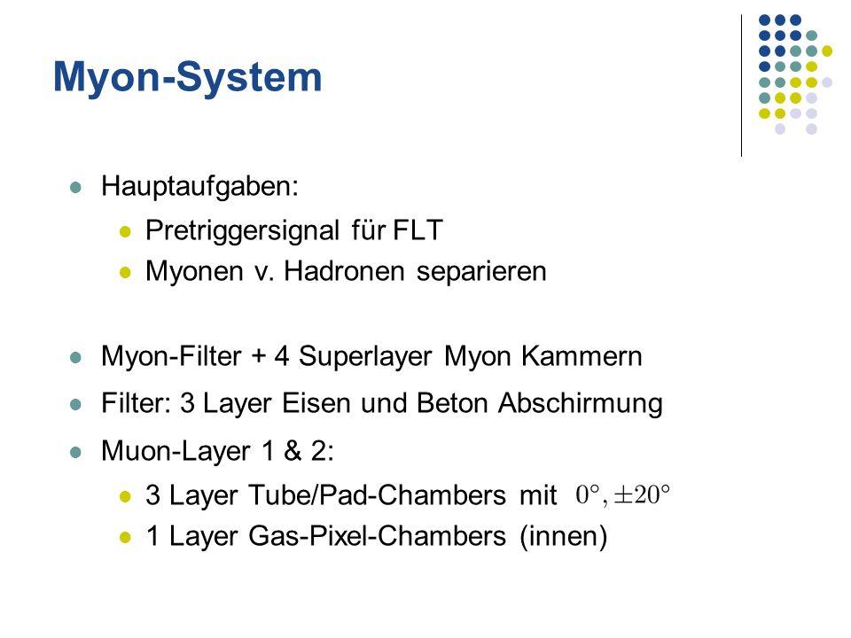 Myon-System Hauptaufgaben: Pretriggersignal für FLT Myonen v. Hadronen separieren Myon-Filter + 4 Superlayer Myon Kammern Filter: 3 Layer Eisen und Be