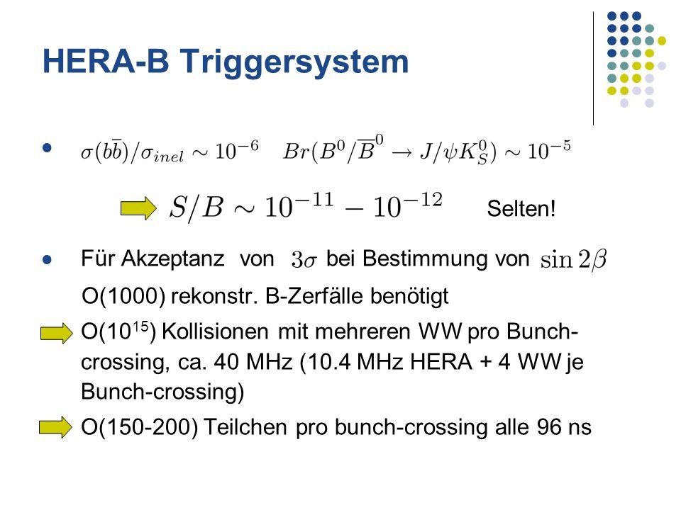Für Akzeptanz von bei Bestimmung von O(1000) rekonstr. B-Zerfälle benötigt O(10 15 ) Kollisionen mit mehreren WW pro Bunch- crossing, ca. 40 MHz (10.4