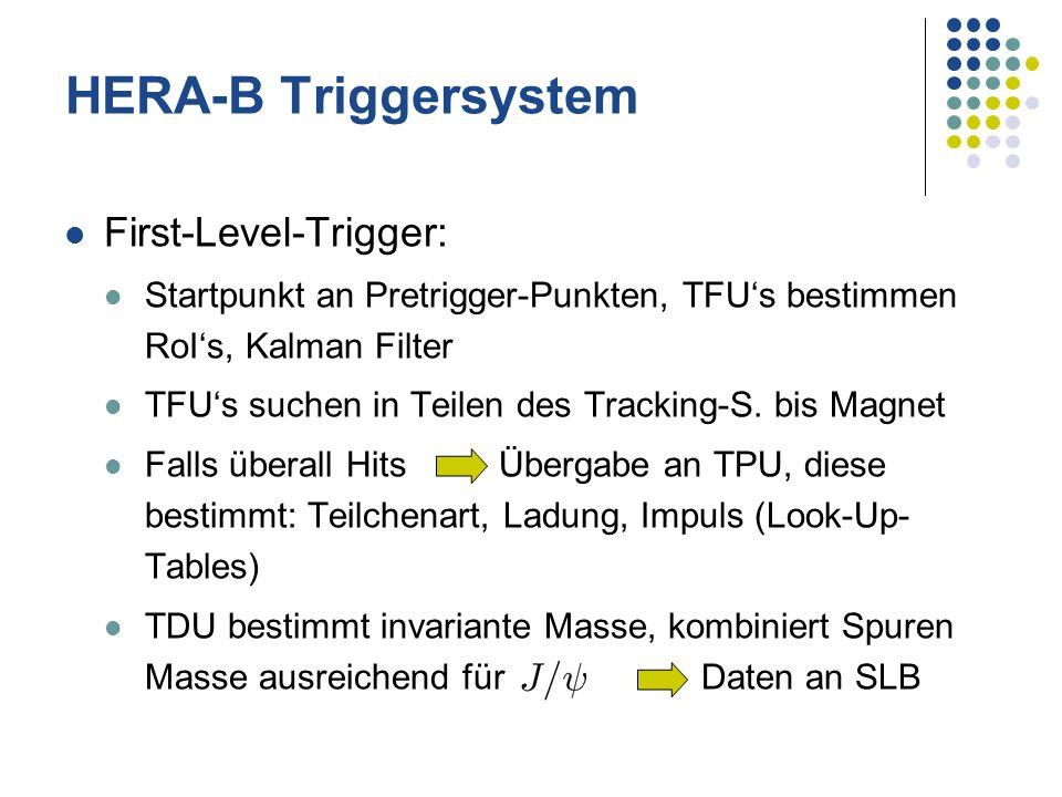 HERA-B Triggersystem First-Level-Trigger: Startpunkt an Pretrigger-Punkten, TFUs bestimmen RoIs, Kalman Filter TFUs suchen in Teilen des Tracking-S. b