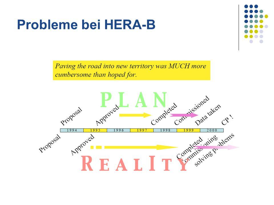 Probleme bei HERA-B