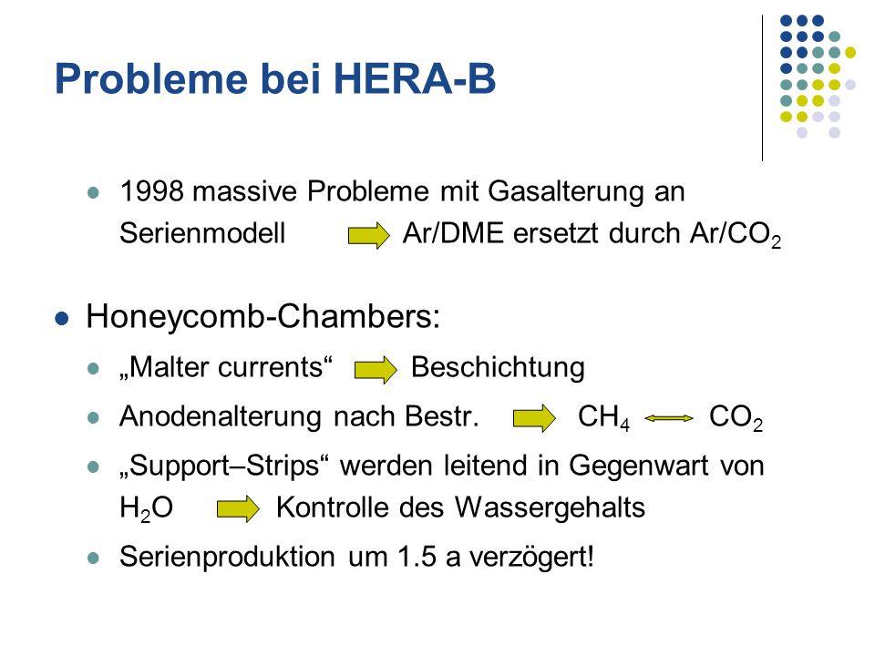 Probleme bei HERA-B 1998 massive Probleme mit Gasalterung an SerienmodellAr/DME ersetzt durch Ar/CO 2 Honeycomb-Chambers: Malter currents Beschichtung