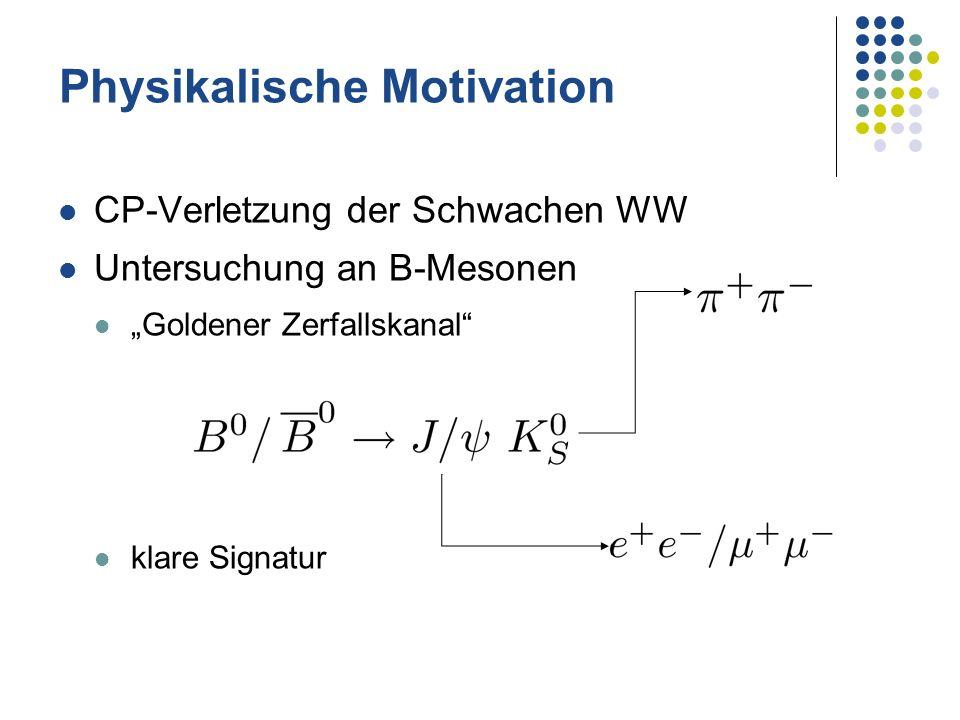 Physikalische Motivation CP-Verletzung der Schwachen WW Untersuchung an B-Mesonen Goldener Zerfallskanal klare Signatur