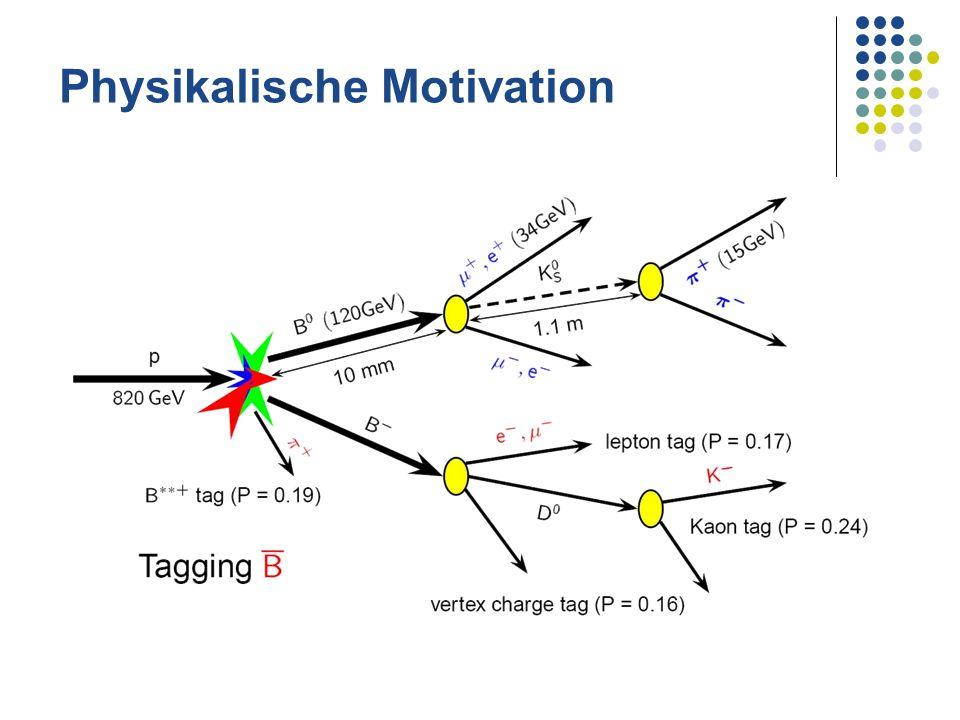 Physikalische Motivation