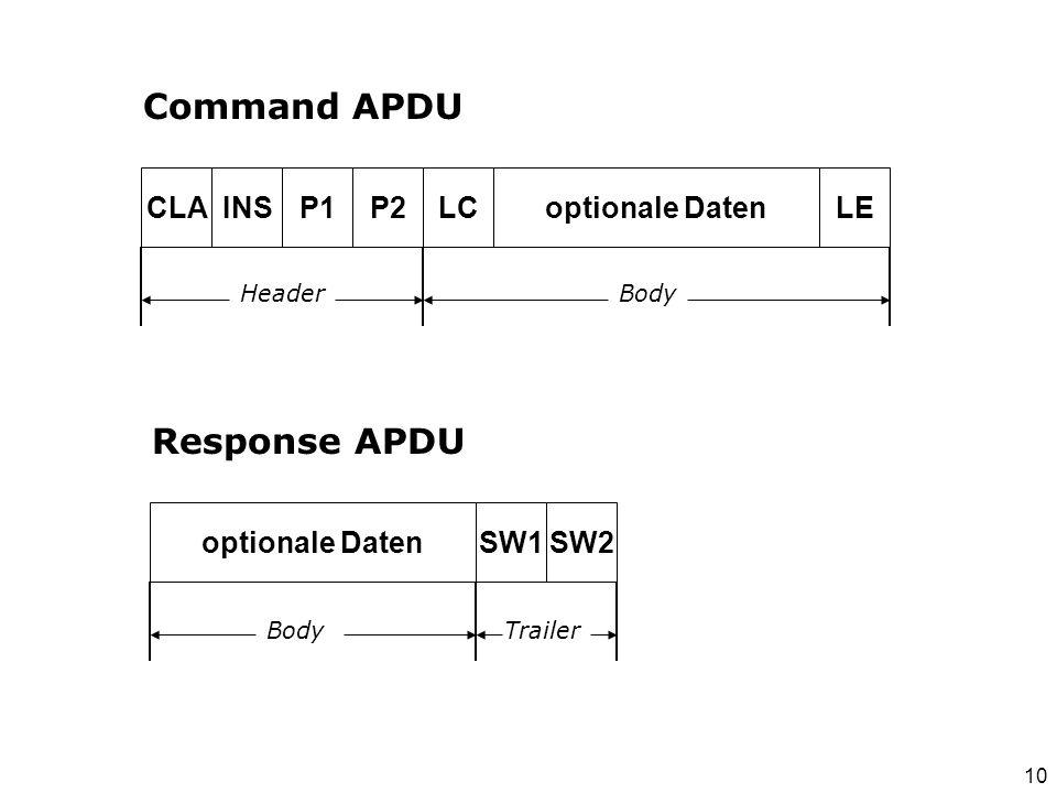 CLAINSP1P2LCLEoptionale Daten HeaderBody Command APDU SW1optionale Daten TrailerBody Response APDU SW2 10