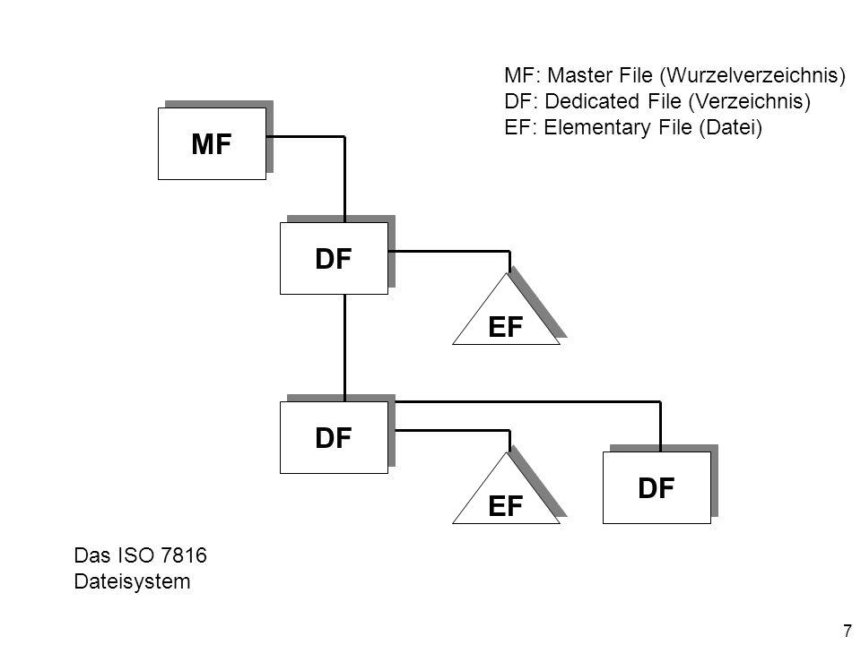 MF EF DF EF DF MF: Master File (Wurzelverzeichnis) DF: Dedicated File (Verzeichnis) EF: Elementary File (Datei) Das ISO 7816 Dateisystem 7