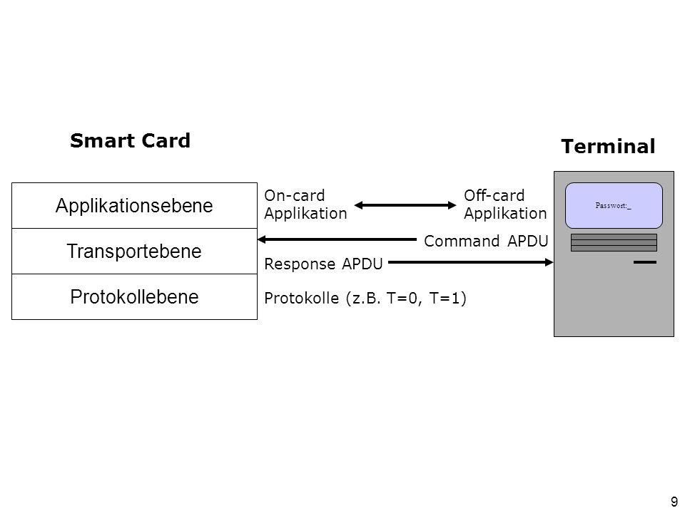 Applikationsebene On-card Applikation Off-card Applikation Transportebene Response APDU Command APDU Protokollebene Protokolle (z.B. T=0, T=1) Smart C