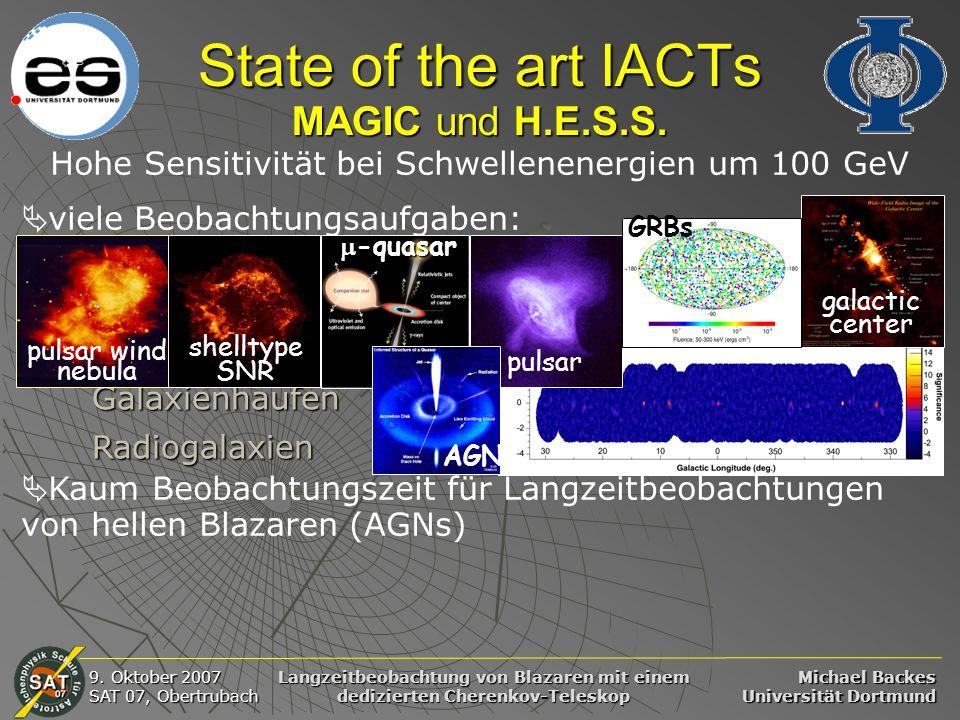 Michael Backes Universität Dortmund 9. Oktober 2007 SAT 07, Obertrubach Langzeitbeobachtung von Blazaren mit einem dedizierten Cherenkov-Teleskop Hohe