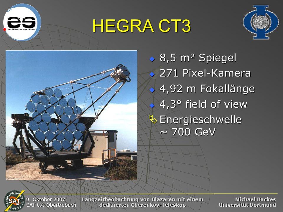 Michael Backes Universität Dortmund 9. Oktober 2007 SAT 07, Obertrubach Langzeitbeobachtung von Blazaren mit einem dedizierten Cherenkov-Teleskop HEGR