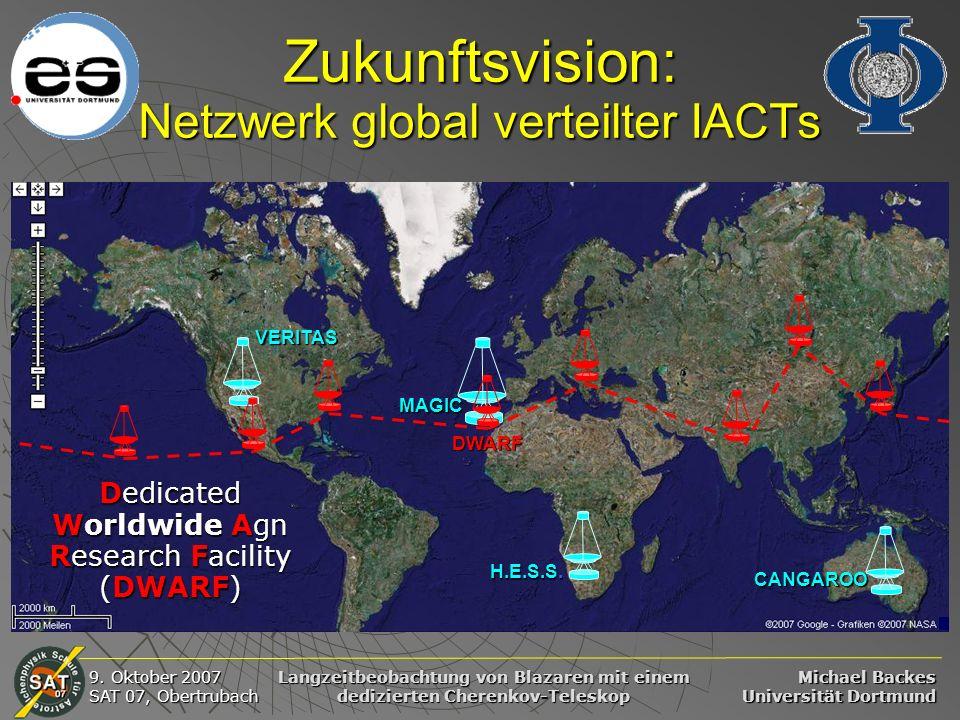 Michael Backes Universität Dortmund 9. Oktober 2007 SAT 07, Obertrubach Langzeitbeobachtung von Blazaren mit einem dedizierten Cherenkov-Teleskop Zuku