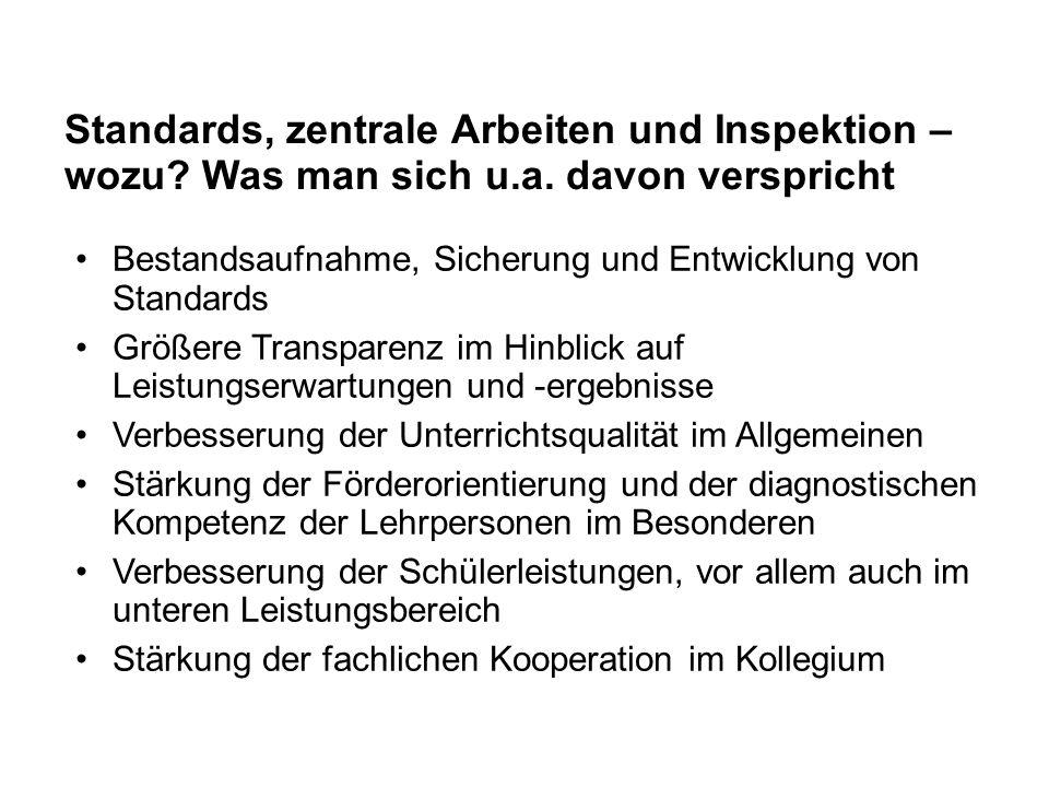 Standards, zentrale Arbeiten und Inspektion – wozu? Was man sich u.a. davon verspricht Bestandsaufnahme, Sicherung und Entwicklung von Standards Größe