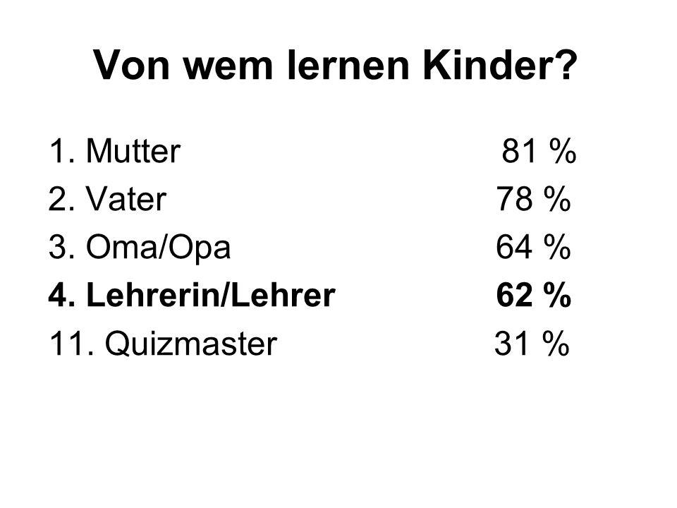 Von wem lernen Kinder? 1. Mutter 81 % 2. Vater 78 % 3. Oma/Opa 64 % 4. Lehrerin/Lehrer 62 % 11. Quizmaster 31 %
