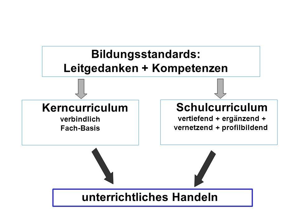 unterrichtliches Handeln Bildungsstandards: Leitgedanken + Kompetenzen Kerncurriculum verbindlich Fach-Basis Schulcurriculum vertiefend + ergänzend +