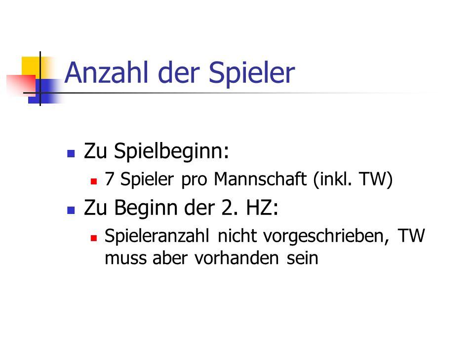 Anzahl der Spieler Zu Spielbeginn: 7 Spieler pro Mannschaft (inkl.