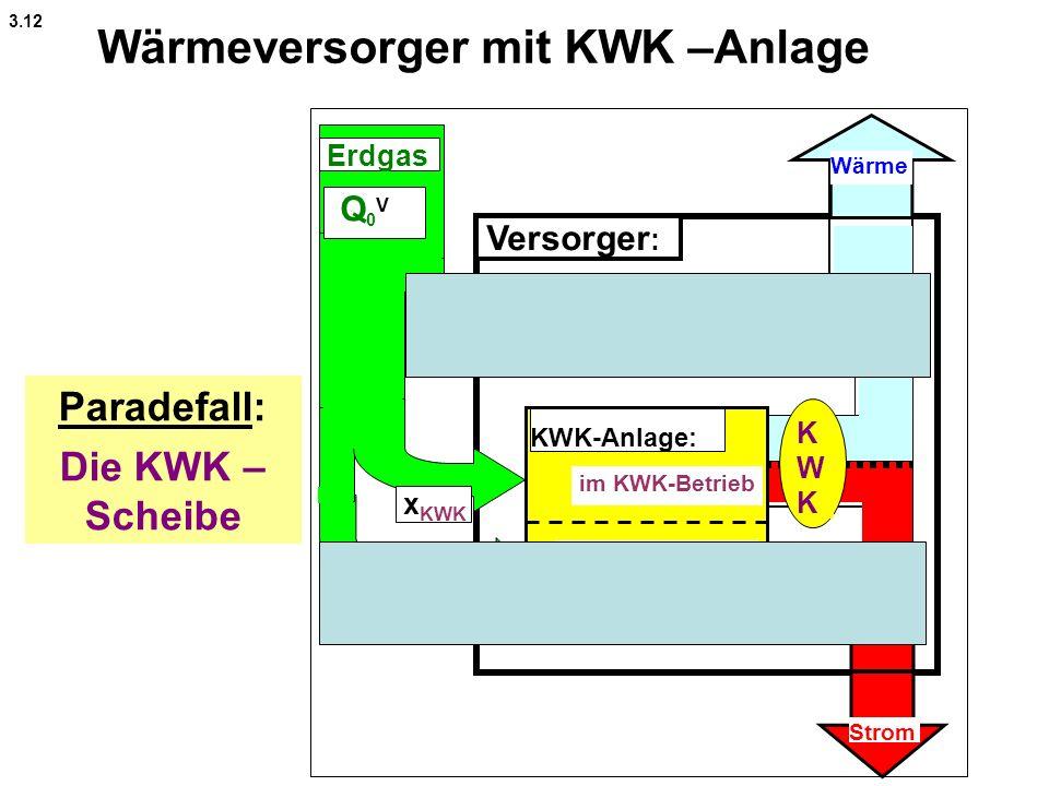 3.12 Wärmeversorger mit KWK –Anlage Versorger : Spitzenkessel: Wärme Strom KWKKWK im Spitzenstrom- Betrieb KWK-Anlage: im KWK-Betrieb x SK x KWK Q 0 V