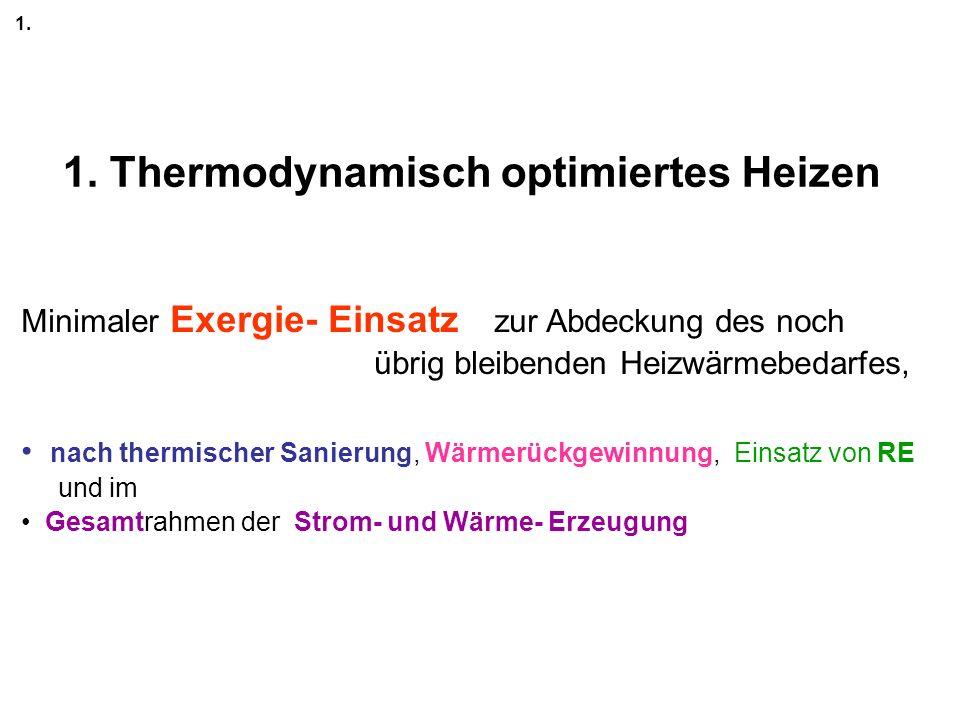 1. Thermodynamisch optimiertes Heizen 1. Minimaler Exergie- Einsatz zur Abdeckung des noch übrig bleibenden Heizwärmebedarfes, nach thermischer Sanier