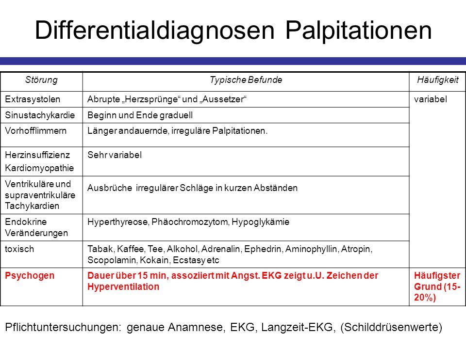 Differentialdiagnosen Palpitationen StörungTypische BefundeHäufigkeit ExtrasystolenAbrupte Herzsprünge und Aussetzervariabel SinustachykardieBeginn un