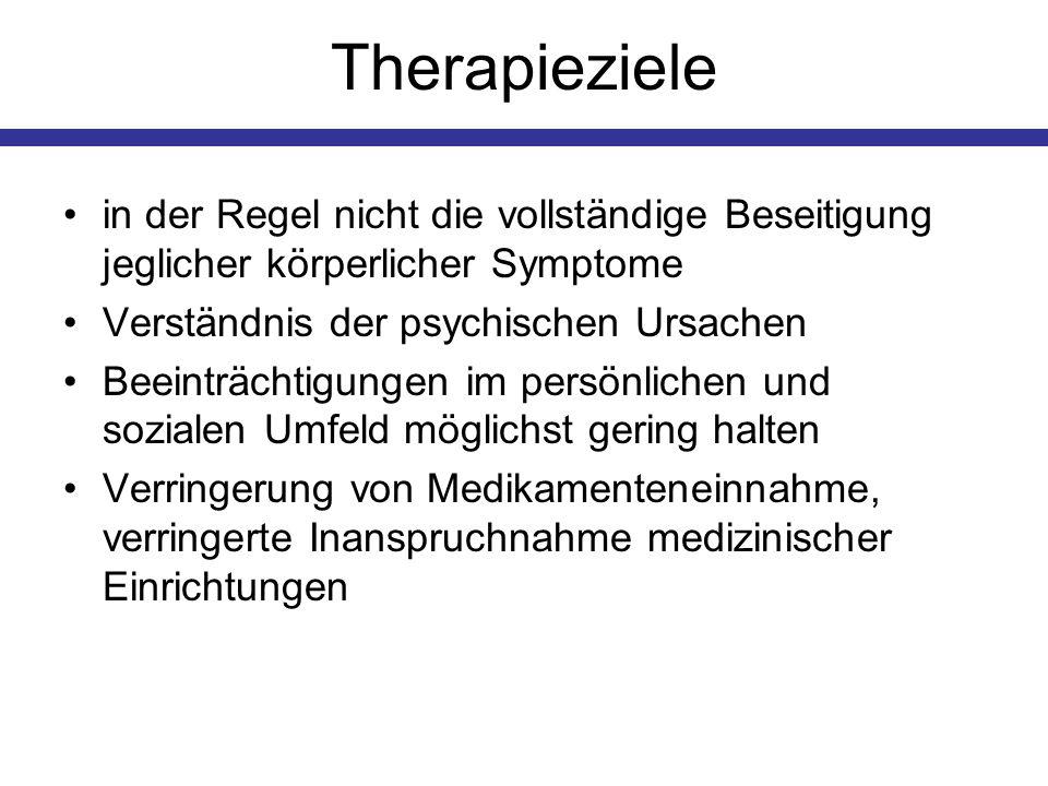 Therapieziele in der Regel nicht die vollständige Beseitigung jeglicher körperlicher Symptome Verständnis der psychischen Ursachen Beeinträchtigungen