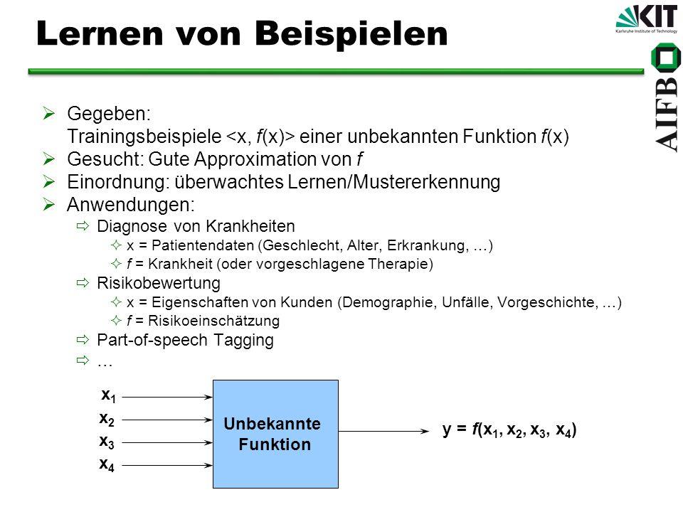 Lernen von Beispielen Gegeben: Trainingsbeispiele einer unbekannten Funktion f(x) Gesucht: Gute Approximation von f Einordnung: überwachtes Lernen/Mus