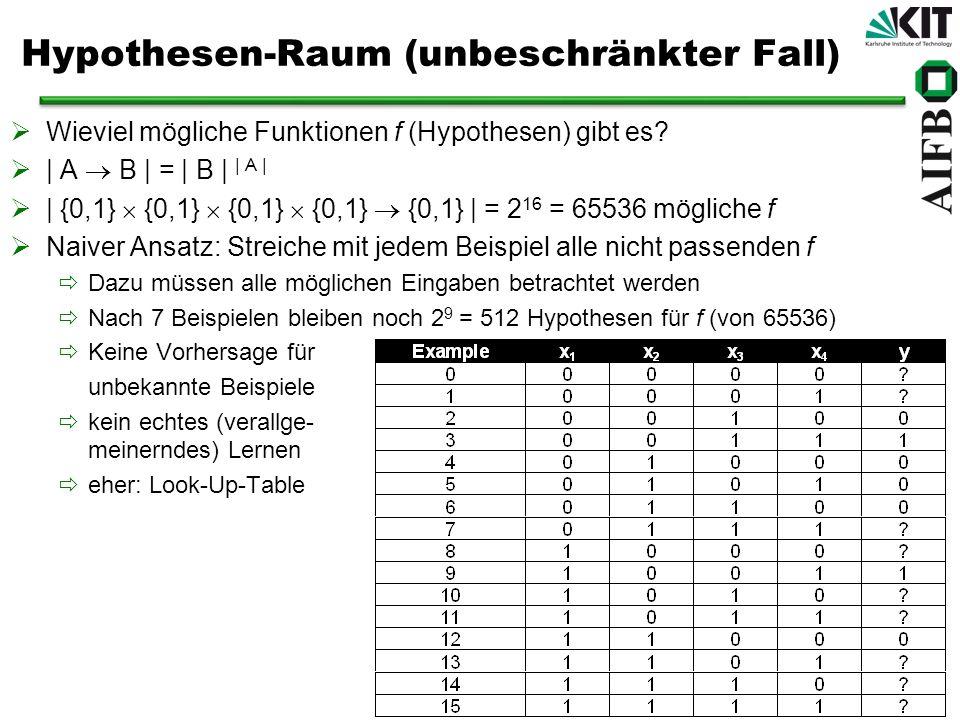 Hypothesen-Raum (unbeschränkter Fall) Wieviel mögliche Funktionen f (Hypothesen) gibt es? | A B | = | B | | A | | {0,1} {0,1} {0,1} {0,1} {0,1} | = 2