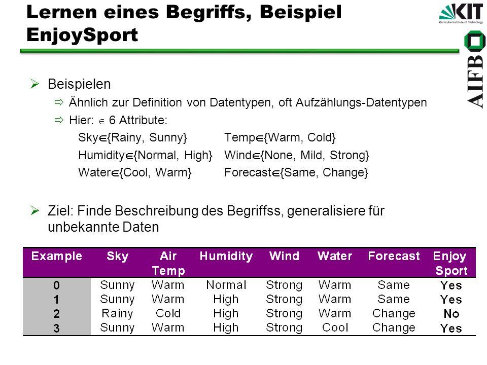 Lernen eines Begriffs, Beispiel EnjoySport Beispielen Ähnlich zur Definition von Datentypen, oft Aufzählungs-Datentypen Hier: 6 Attribute: Sky {Rainy,