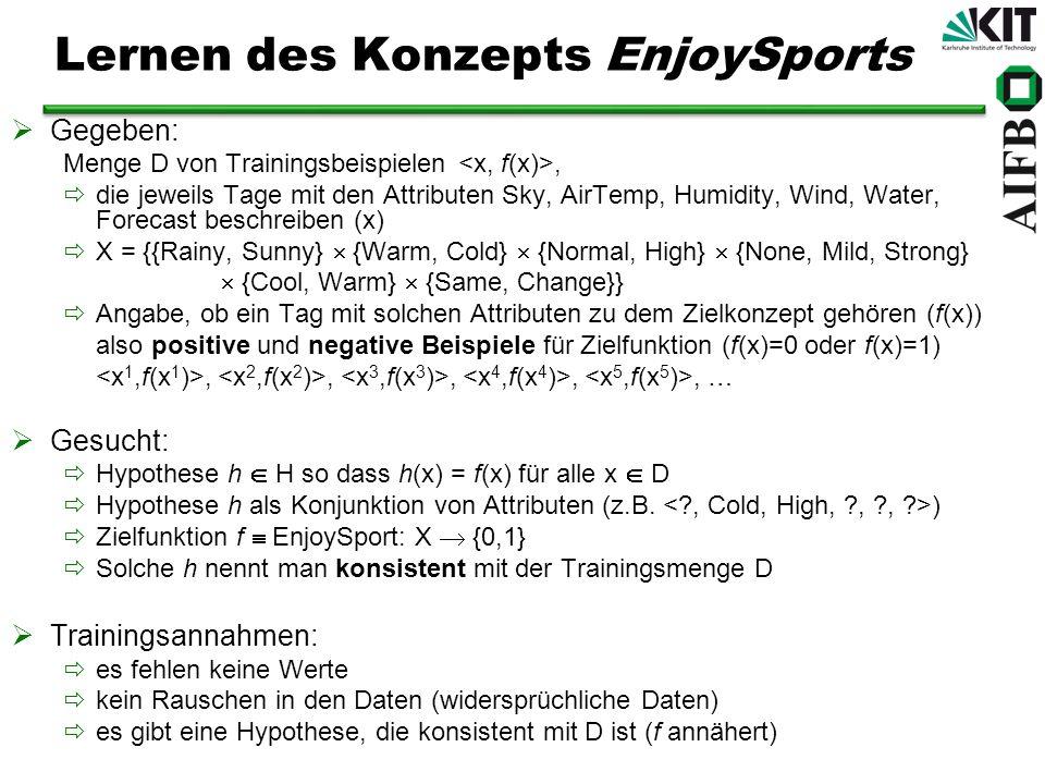 Lernen des Konzepts EnjoySports Gegeben: Menge D von Trainingsbeispielen, die jeweils Tage mit den Attributen Sky, AirTemp, Humidity, Wind, Water, For