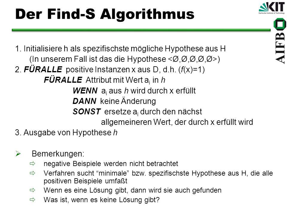 Der Find-S Algorithmus 1. Initialisiere h als spezifischste mögliche Hypothese aus H (In unserem Fall ist das die Hypothese ) 2. FÜRALLE positive Inst