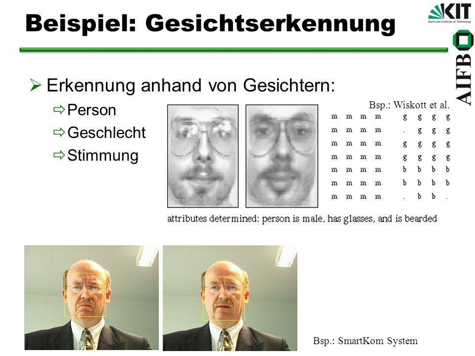 Beispiel: Gesichtserkennung Erkennung anhand von Gesichtern: Person Geschlecht Stimmung Bsp.: Wiskott et al. Bsp.: SmartKom System