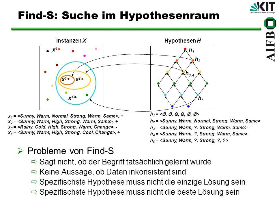 h 1 = h1h1 Hypothesen HInstanzen X - + ++ x 1 =, + x 2 =, + x 3 =, - x 4 =, + x3x3 x1x1 x2x2 x4x4 Find-S: Suche im Hypothesenraum Probleme von Find-S