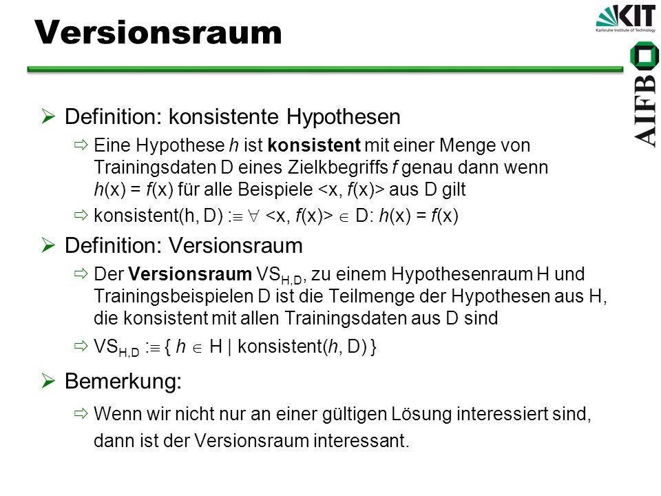 Versionsraum Definition: konsistente Hypothesen Eine Hypothese h ist konsistent mit einer Menge von Trainingsdaten D eines Zielkbegriffs f genau dann