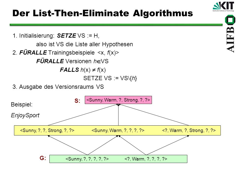 S: G: Der List-Then-Eliminate Algorithmus 1.