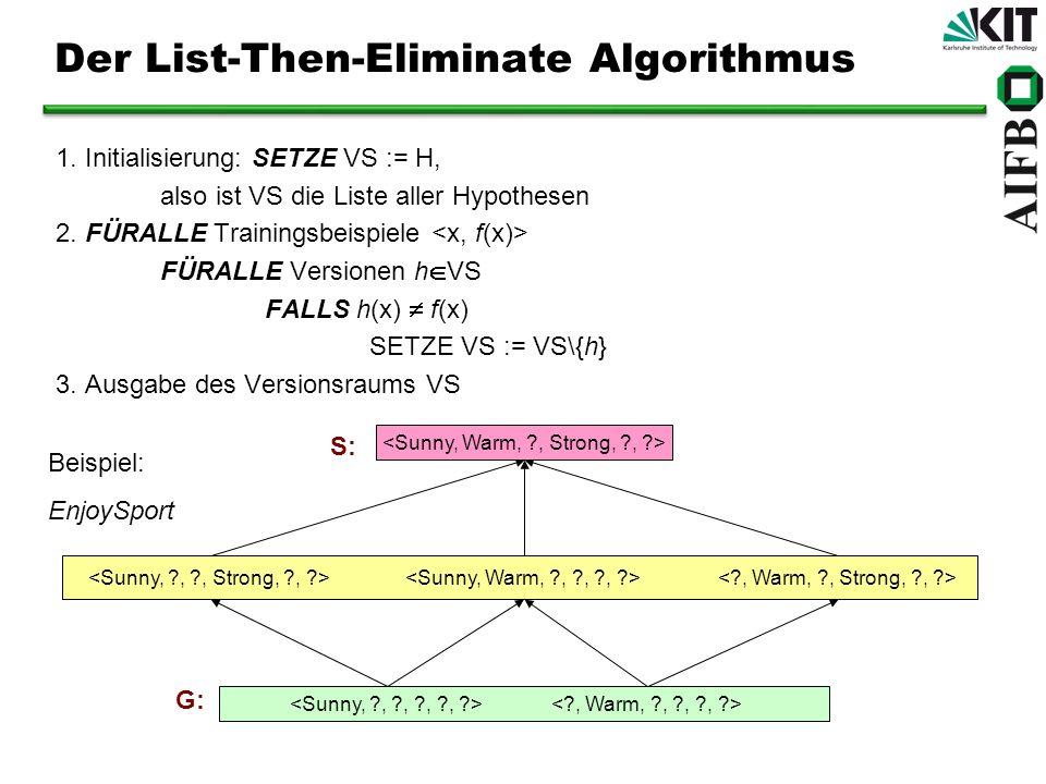 S: G: Der List-Then-Eliminate Algorithmus 1. Initialisierung: SETZE VS := H, also ist VS die Liste aller Hypothesen 2. FÜRALLE Trainingsbeispiele FÜRA