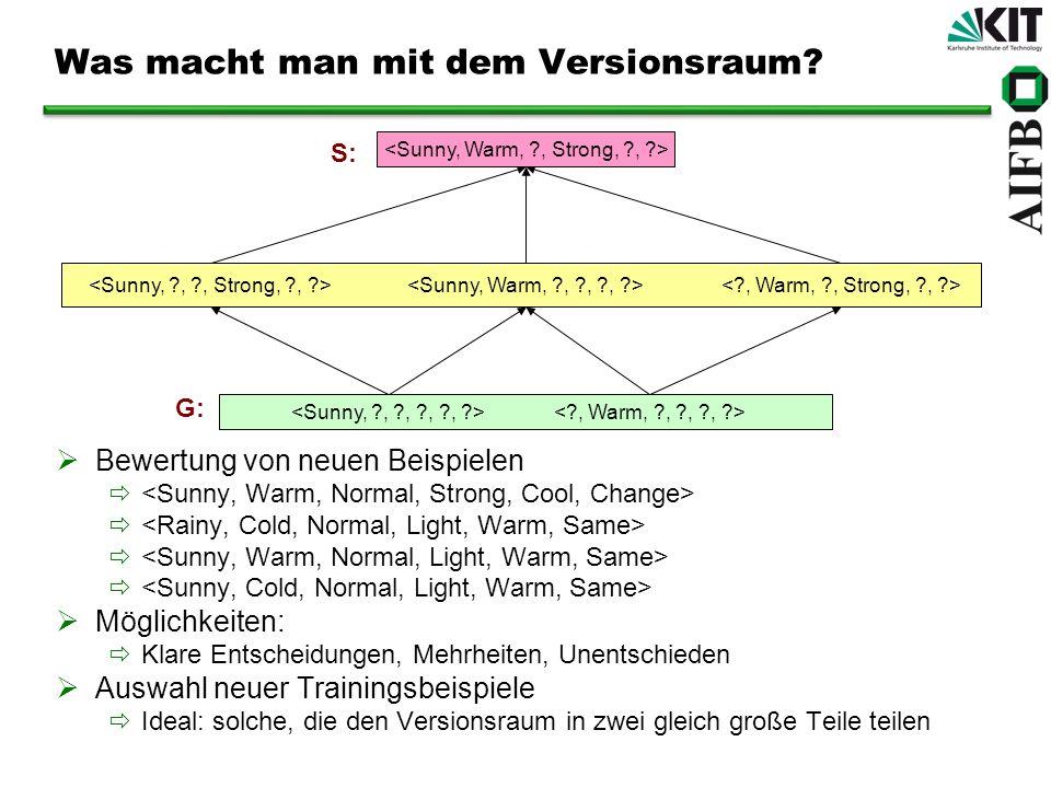 S: G: Was macht man mit dem Versionsraum? Bewertung von neuen Beispielen Möglichkeiten: Klare Entscheidungen, Mehrheiten, Unentschieden Auswahl neuer