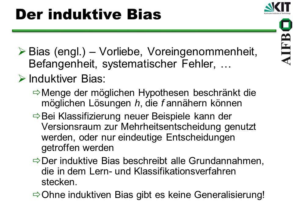 Der induktive Bias Bias (engl.) – Vorliebe, Voreingenommenheit, Befangenheit, systematischer Fehler, … Induktiver Bias: Menge der möglichen Hypothesen