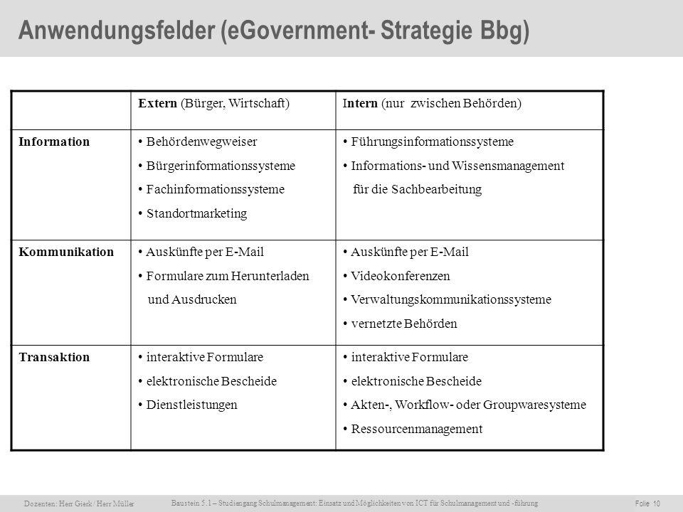 Dozenten: Herr Rainer Gierk Folie 10Baustein 5.1 - Einsatz und Möglichkeiten von ICT für Schulmanagement und –führung, WS 2007/08, WIB e.V. Dozenten: