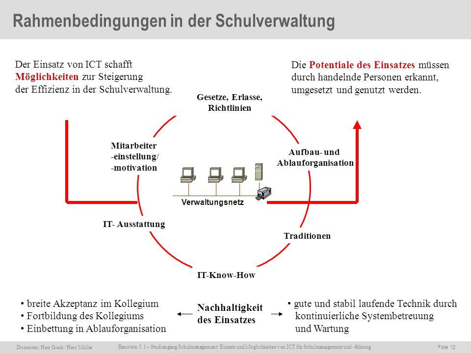Dozenten: Herr Rainer Gierk Folie 12Baustein 5.1 - Einsatz und Möglichkeiten von ICT für Schulmanagement und –führung, WS 2007/08, WIB e.V. Dozenten: