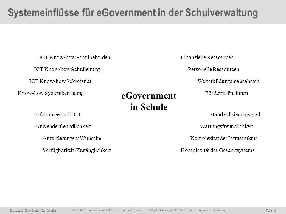 Dozenten: Herr Rainer Gierk Folie 13Baustein 5.1 - Einsatz und Möglichkeiten von ICT für Schulmanagement und –führung, WS 2007/08, WIB e.V. Dozenten: