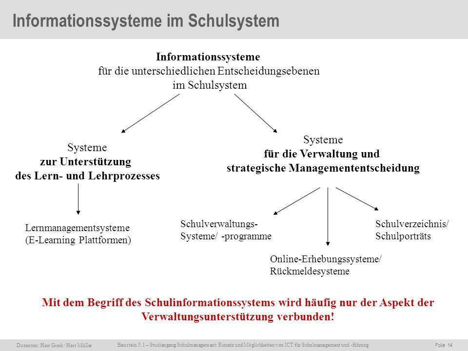 Dozenten: Herr Rainer Gierk Folie 14Baustein 5.1 - Einsatz und Möglichkeiten von ICT für Schulmanagement und –führung, WS 2007/08, WIB e.V. Dozenten: