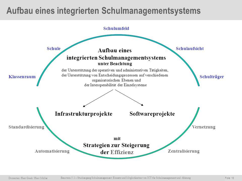 Dozenten: Herr Rainer Gierk Folie 18Baustein 5.1 - Einsatz und Möglichkeiten von ICT für Schulmanagement und –führung, WS 2007/08, WIB e.V. Dozenten: