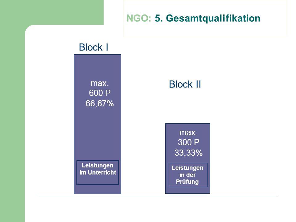 NGO: 5. Gesamtqualifikation Block I Block II Leistungen im Unterricht max. 600 P 66,67% Leistungen in der Prüfung max. 300 P 33,33%