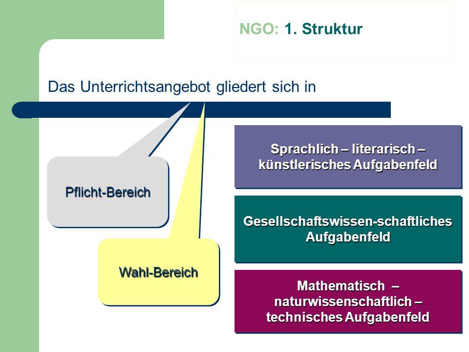 Das Unterrichtsangebot gliedert sich in Sprachlich – literarisch – künstlerisches Aufgabenfeld Gesellschaftswissen-schaftliches Aufgabenfeld Mathemati