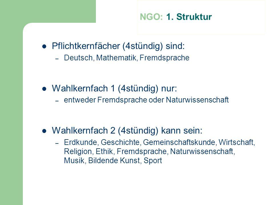 Pflichtkernfächer (4stündig) sind: – Deutsch, Mathematik, Fremdsprache Wahlkernfach 1 (4stündig) nur: – entweder Fremdsprache oder Naturwissenschaft W