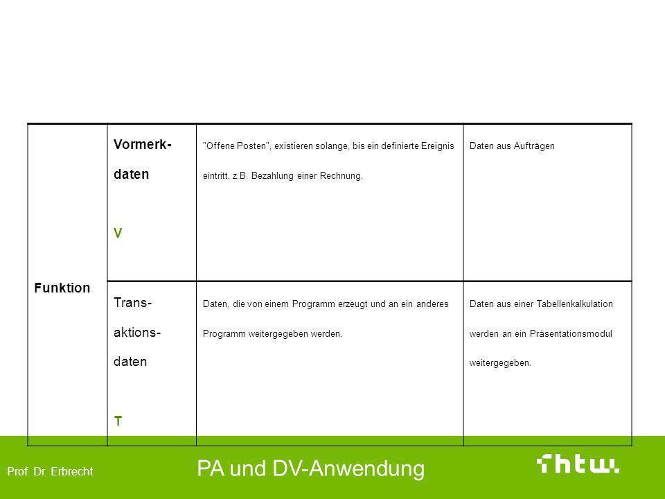 Prof. Dr. Erbrecht PA und DV-Anwendung Einteilung der Daten (Funktion) Funktion Vormerk- daten V
