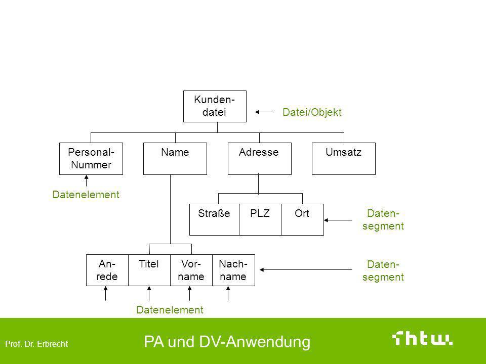 Prof. Dr. Erbrecht PA und DV-Anwendung StraßePLZOrt Kunden- datei Personal- Nummer NameUmsatzAdresse Top-Down-Vorgehen TitelVor- name Nach- name An- r