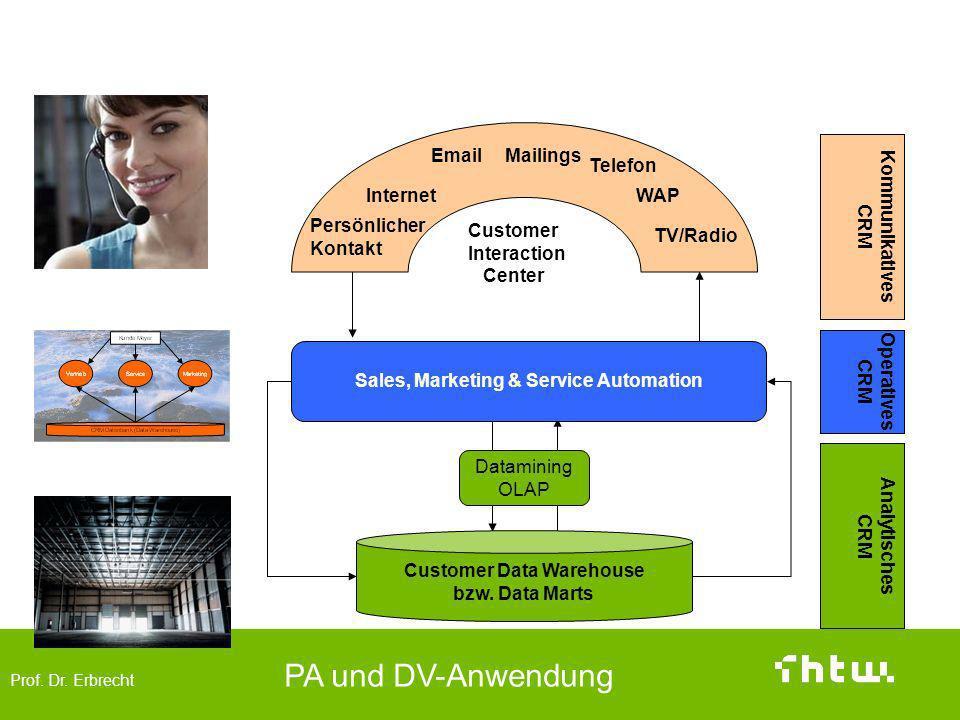 Prof. Dr. Erbrecht PA und DV-Anwendung Kommunikatives, operatives und analytisches CRM Datamining OLAP Customer Data Warehouse bzw. Data Marts Analyti