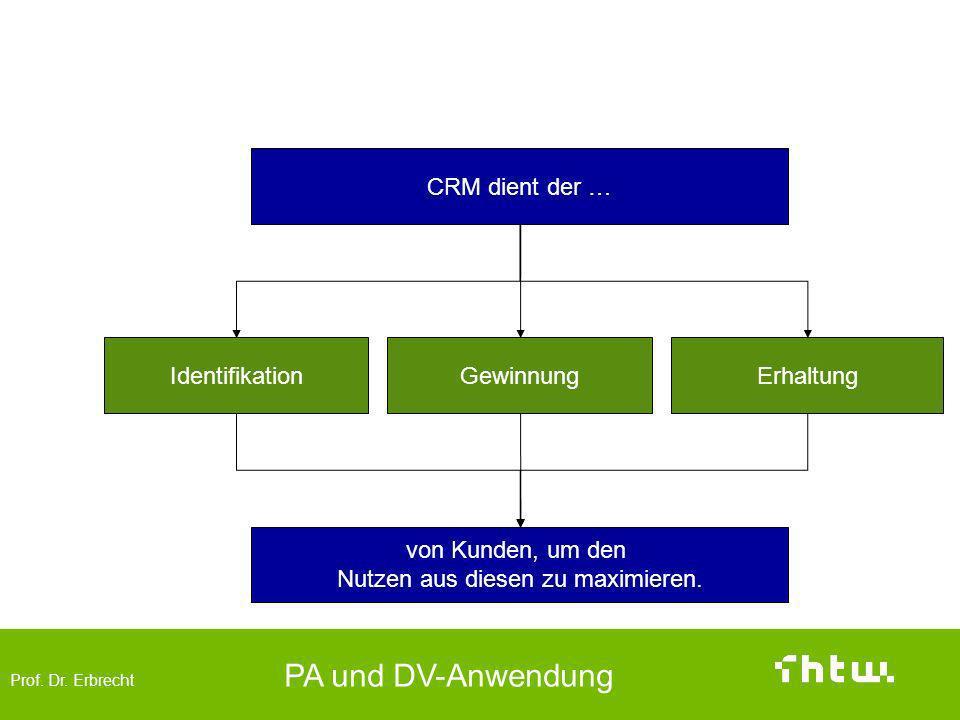 Prof. Dr. Erbrecht PA und DV-Anwendung CRM dient der … ErhaltungGewinnungIdentifikation von Kunden, um den Nutzen aus diesen zu maximieren. CRM Defini
