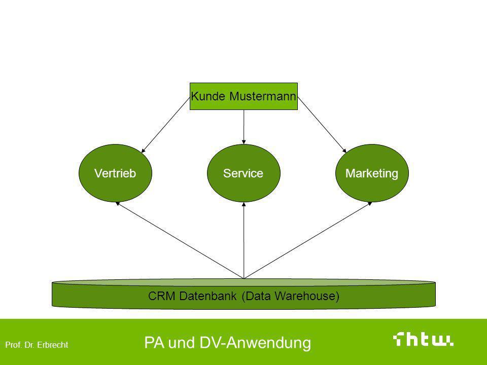 Prof. Dr. Erbrecht PA und DV-Anwendung VertriebServiceMarketing CRM Datenbank (Data Warehouse) Kunde Mustermann Nachher (CRM)