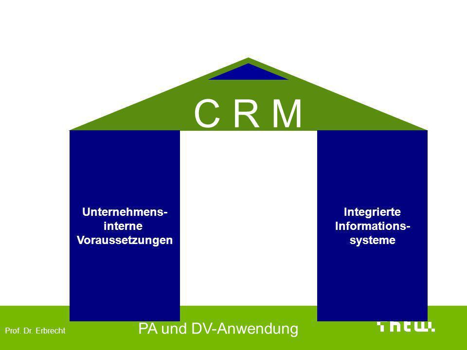 Prof. Dr. Erbrecht PA und DV-Anwendung Zentrale Bereiche des CRM C R M Integrierte Informations- systeme Unternehmens- interne Voraussetzungen