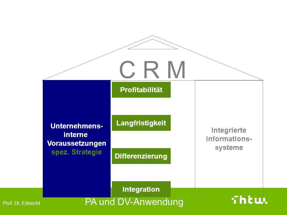 Prof. Dr. Erbrecht PA und DV-Anwendung Zentralen Bereiche des CRM –Unternehmensstrategie- C R M Integrierte Informations- systeme Unternehmens- intern