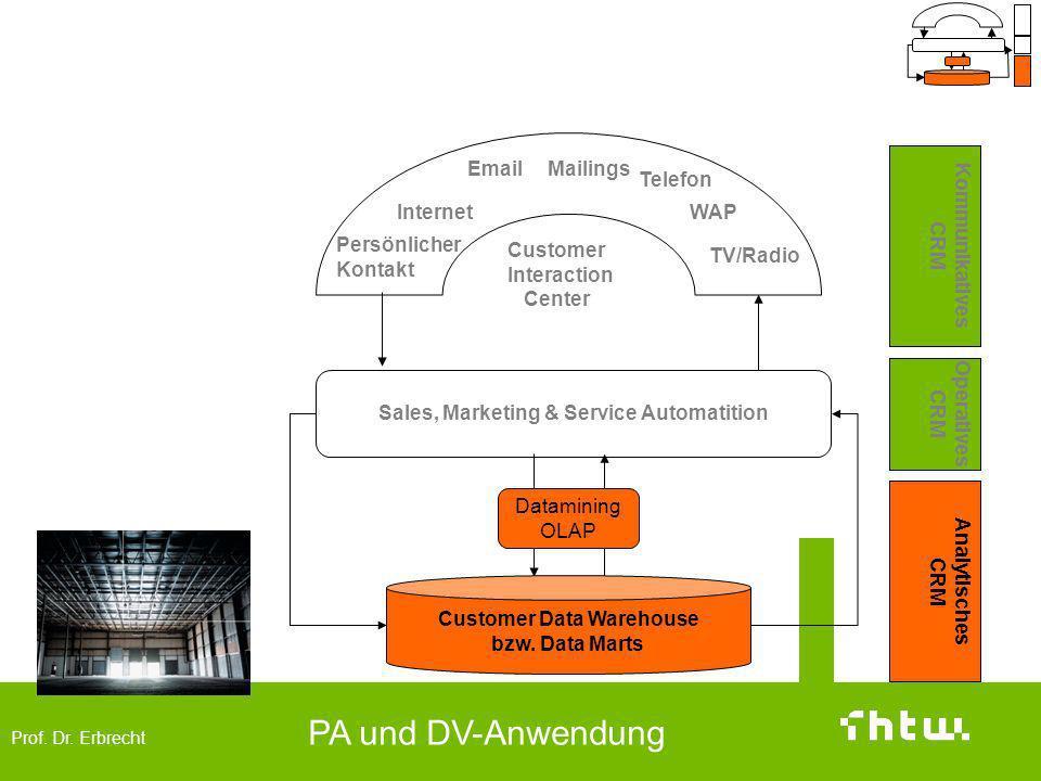Prof. Dr. Erbrecht PA und DV-Anwendung Analytisches CRM Sales, Marketing & Service Automatition Operatives CRM Persönlicher Kontakt Internet EmailMail