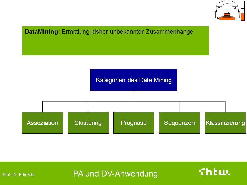 Prof. Dr. Erbrecht PA und DV-Anwendung Data Mining AssoziationPrognoseKlassifizierungSequenzenClustering Kategorien des Data Mining DataMining: Ermitt